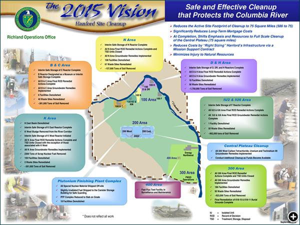 2015 Vision Graphic