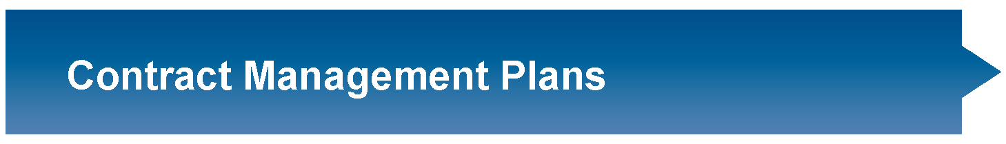 Contract Management Plans