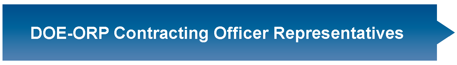 Contracting Officer Representatives
